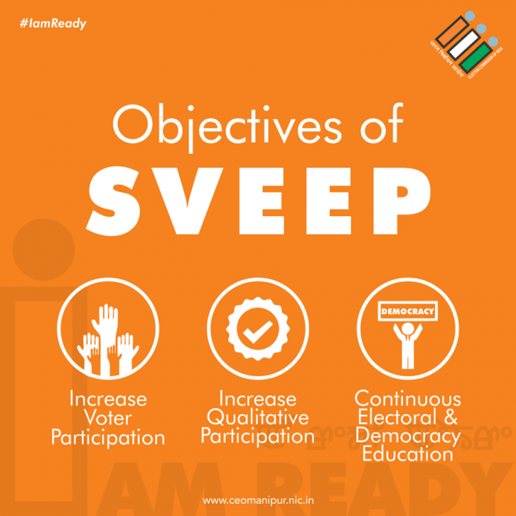 Objectives of SVEEP-Manipur.png