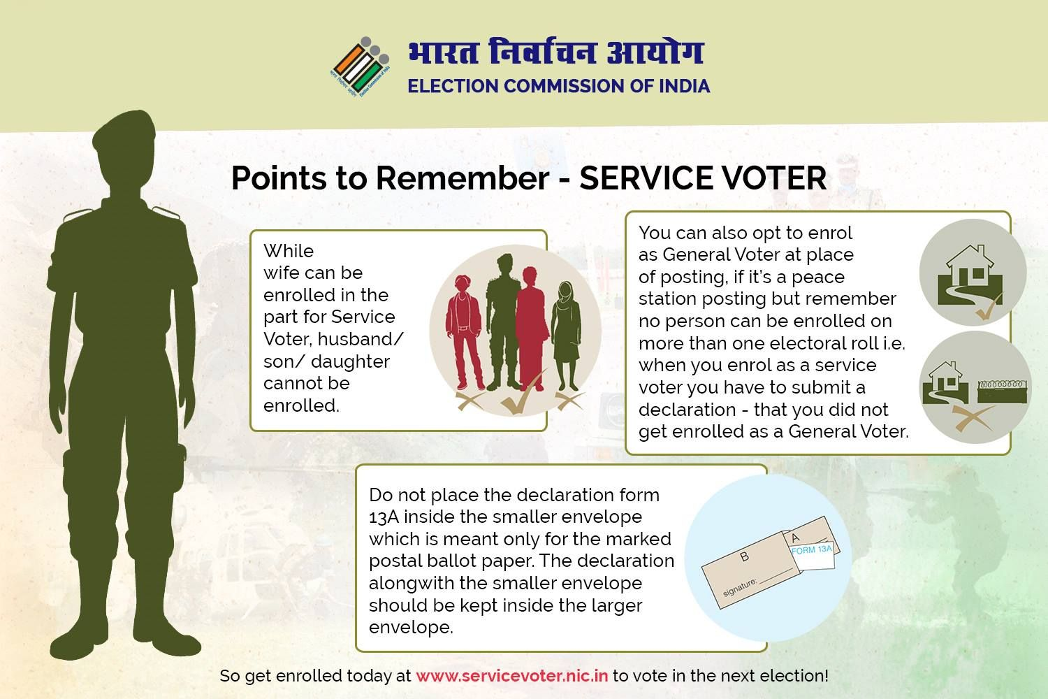 Points to remember for Service Voter.