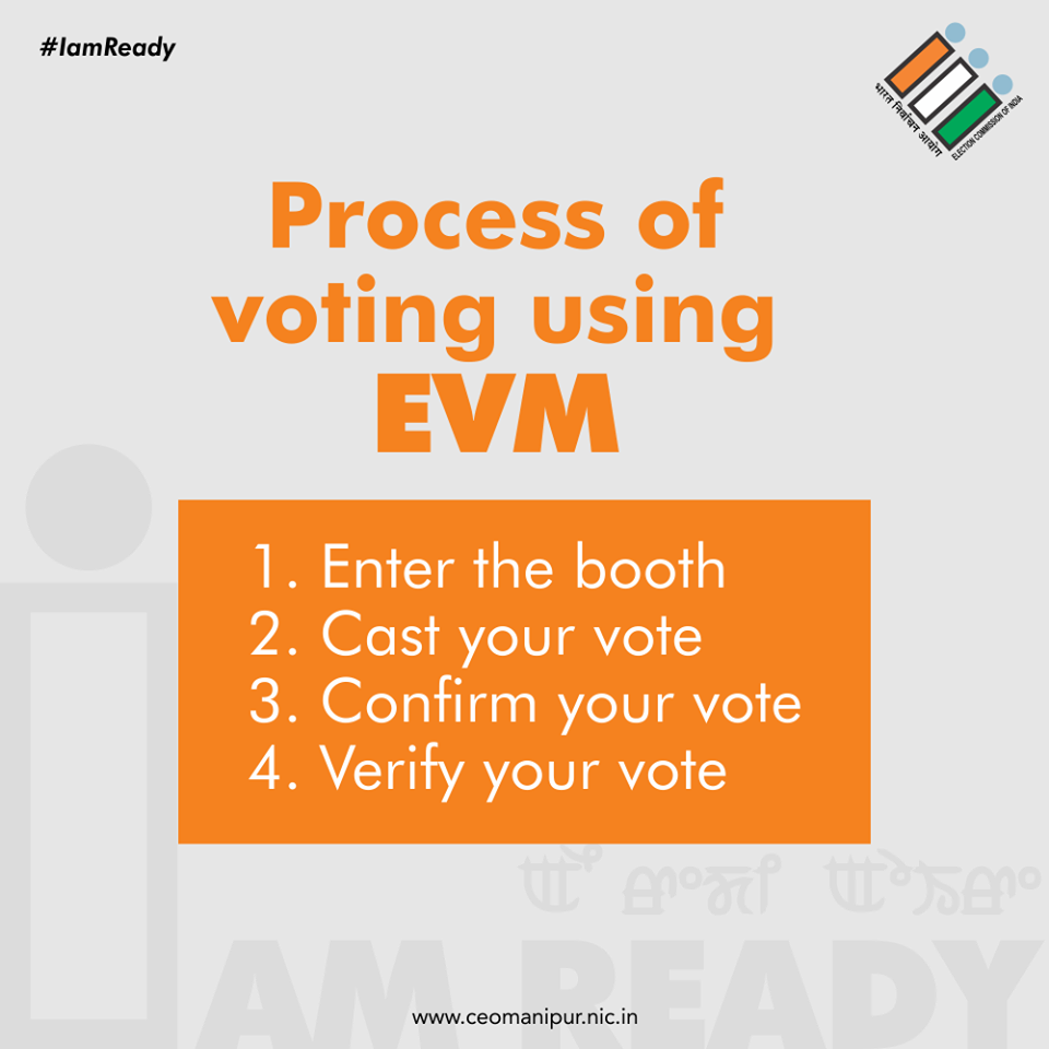 Process of voting using EVM.png