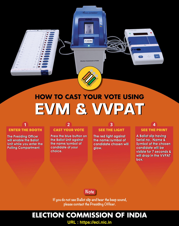 EVM VVPAT poster