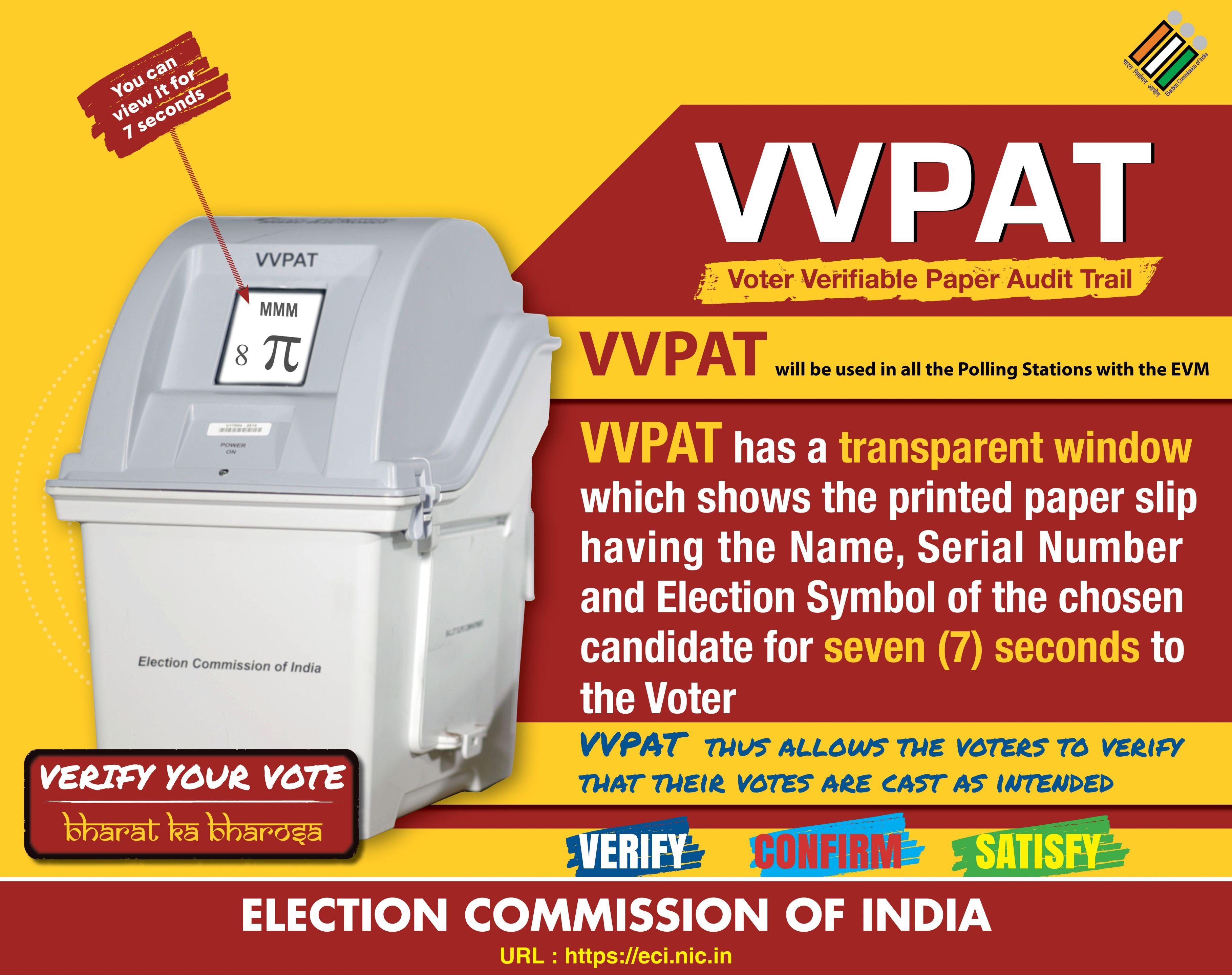 VVPAT Poster