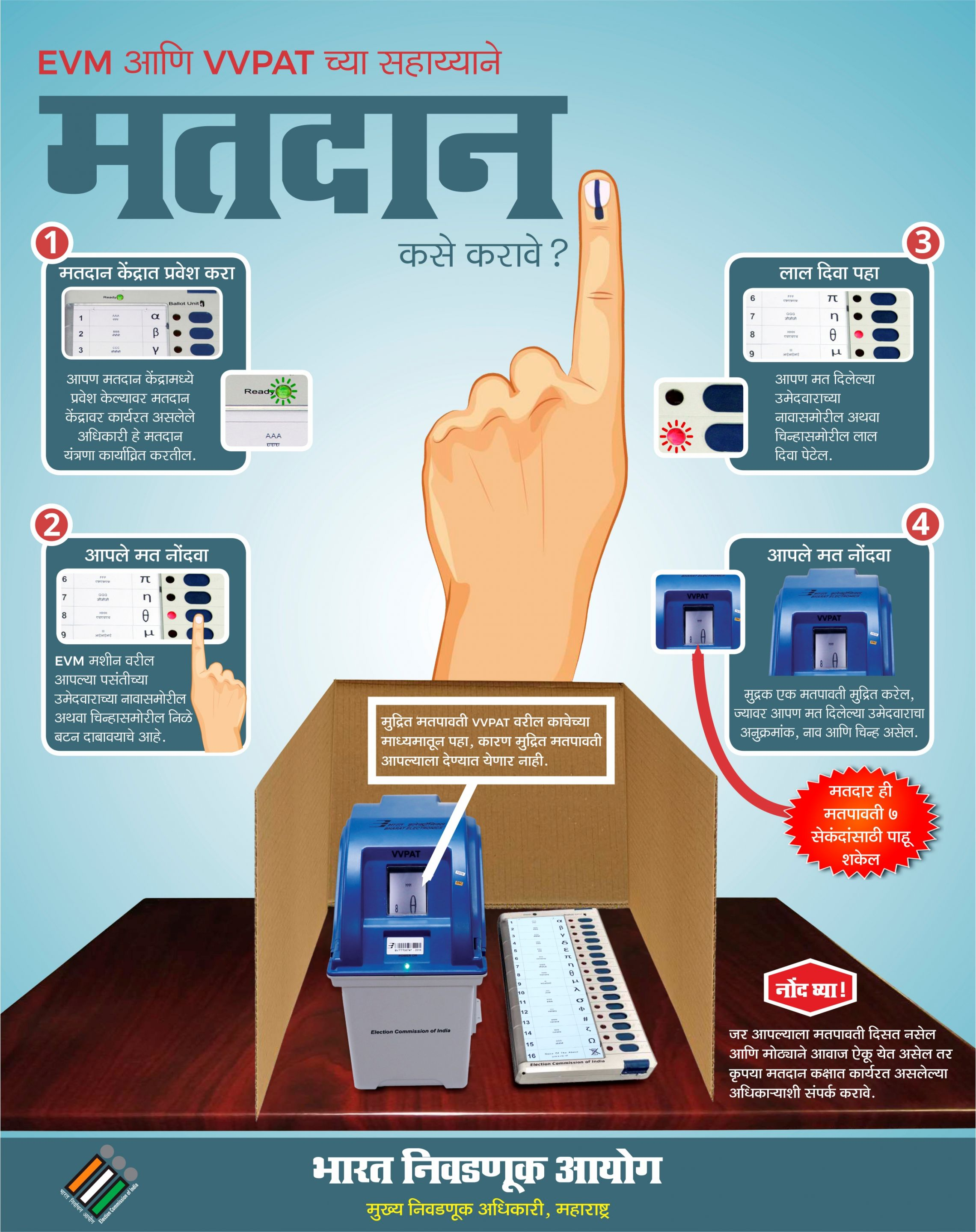 How to cast your vote using EVM VVPAT.jpg