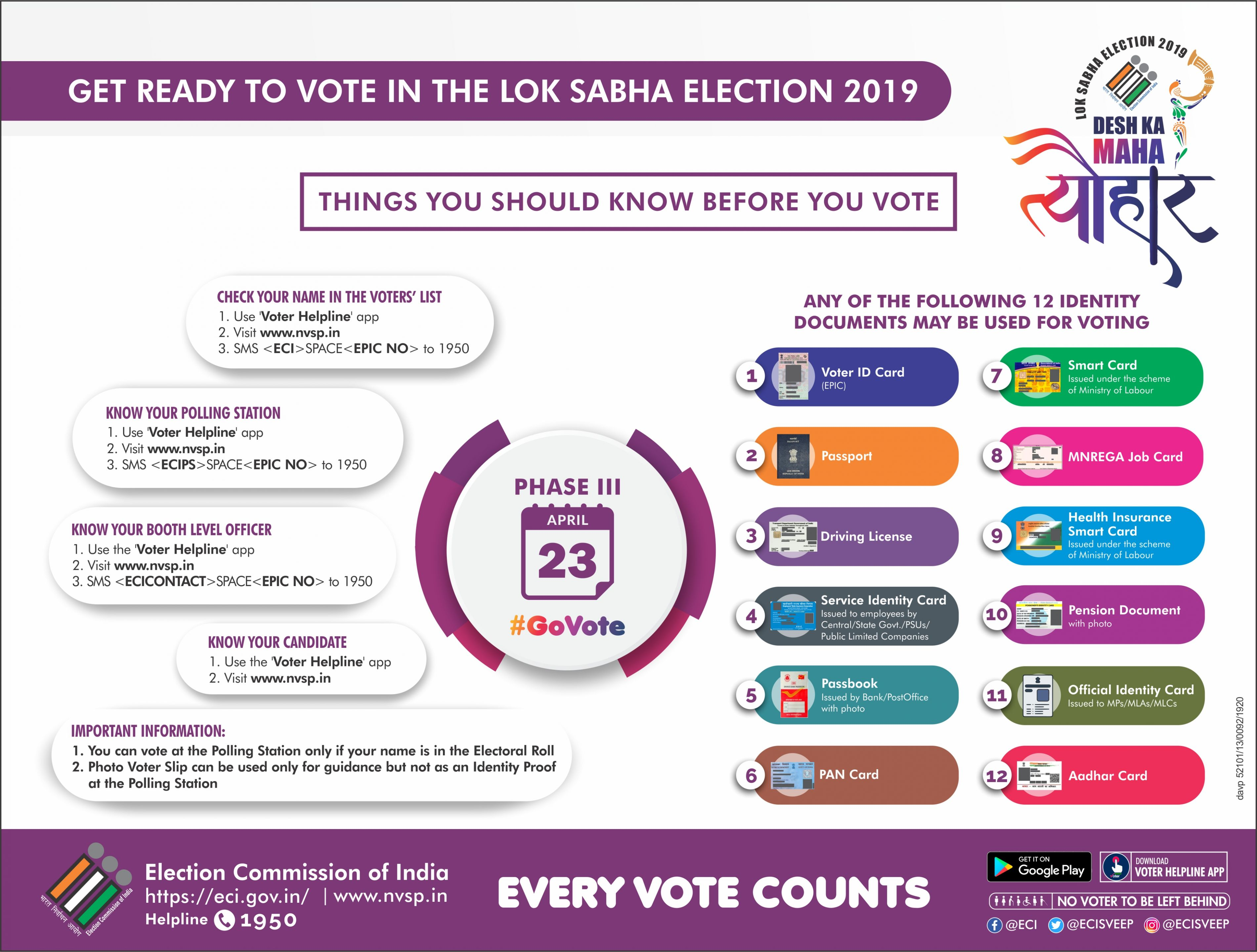 Poll Day Information