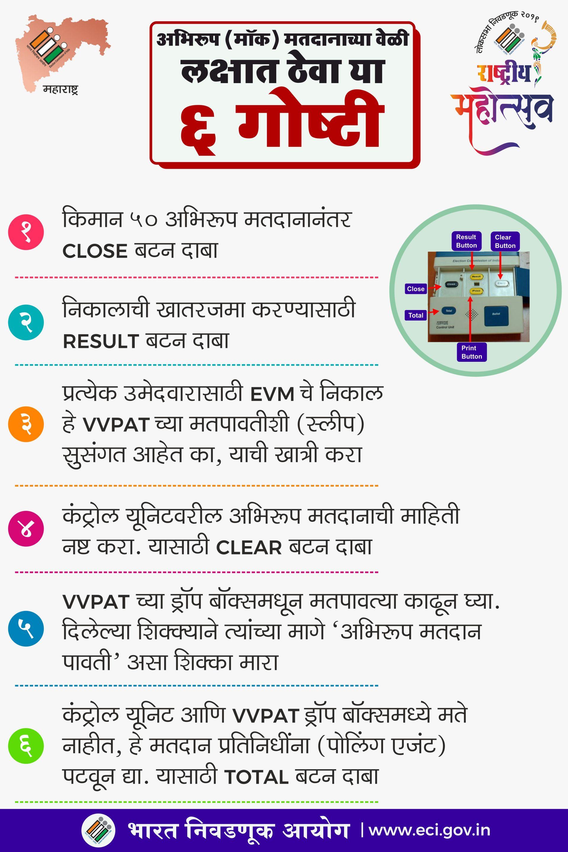 ECI Mock Poll Graphic -- Marathi -- 1.jpg